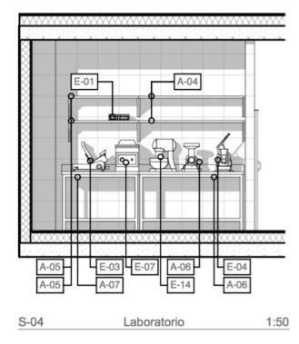Laboratorio Elevación Equipamiento