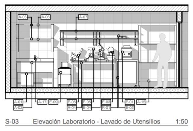 GHB - Elevación Laboratorio