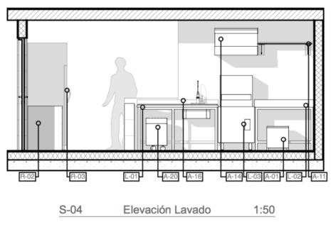 GHB - Elevación Lavado